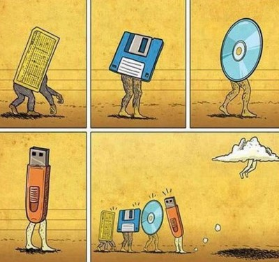 storage-drives-evolution